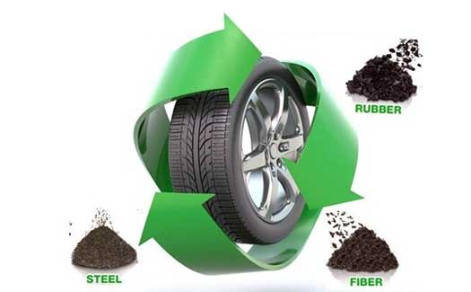Tire Recycling Factory with an Investment of $ 550 thousands