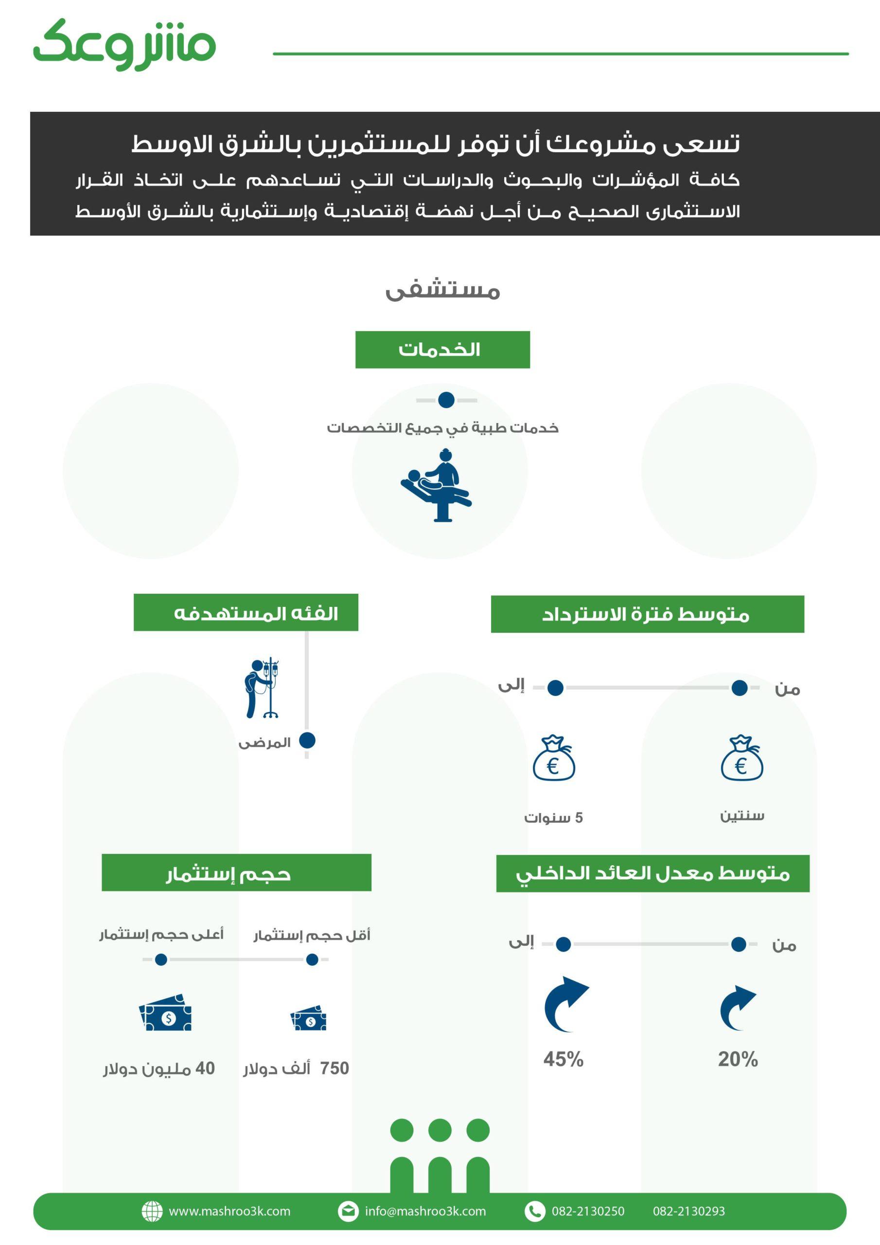 المؤشرات المالية لمشروع مستشفى