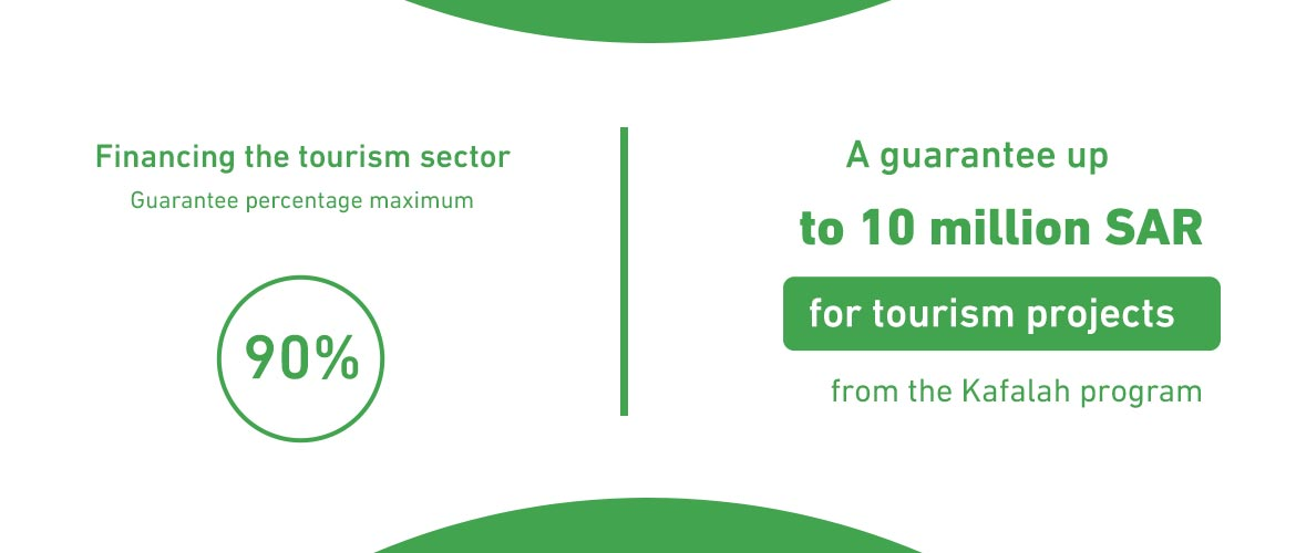 The tourism sector objective