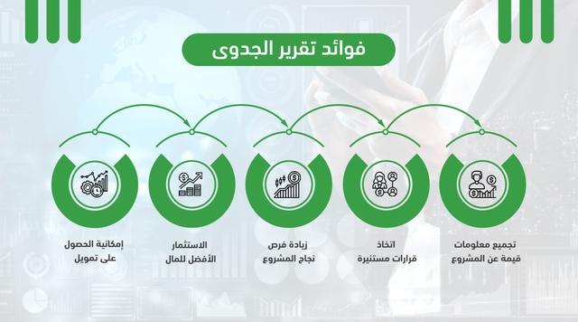 مشروعك أفضل مكتب دراسات جدوى معتمد في السعودية